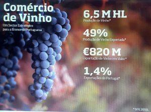 Comércio de vinhos